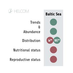 HELCOM_HOLASII_Fig-5.4.2-Integrated-status-of-grey-seals_indicators