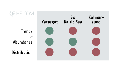 HELCOM_HOLASII_Fig-5.4.4.-Integrated-status-of-harbour-seals_indicators