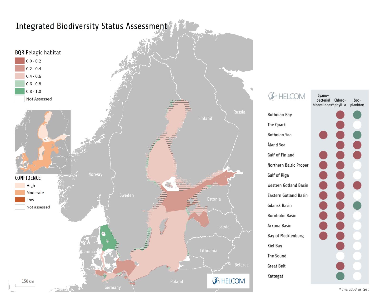 HELCOM HOLASII Fig 5.2.1 Integrated Biodiversity Status Assessment For Pelagic Habitats