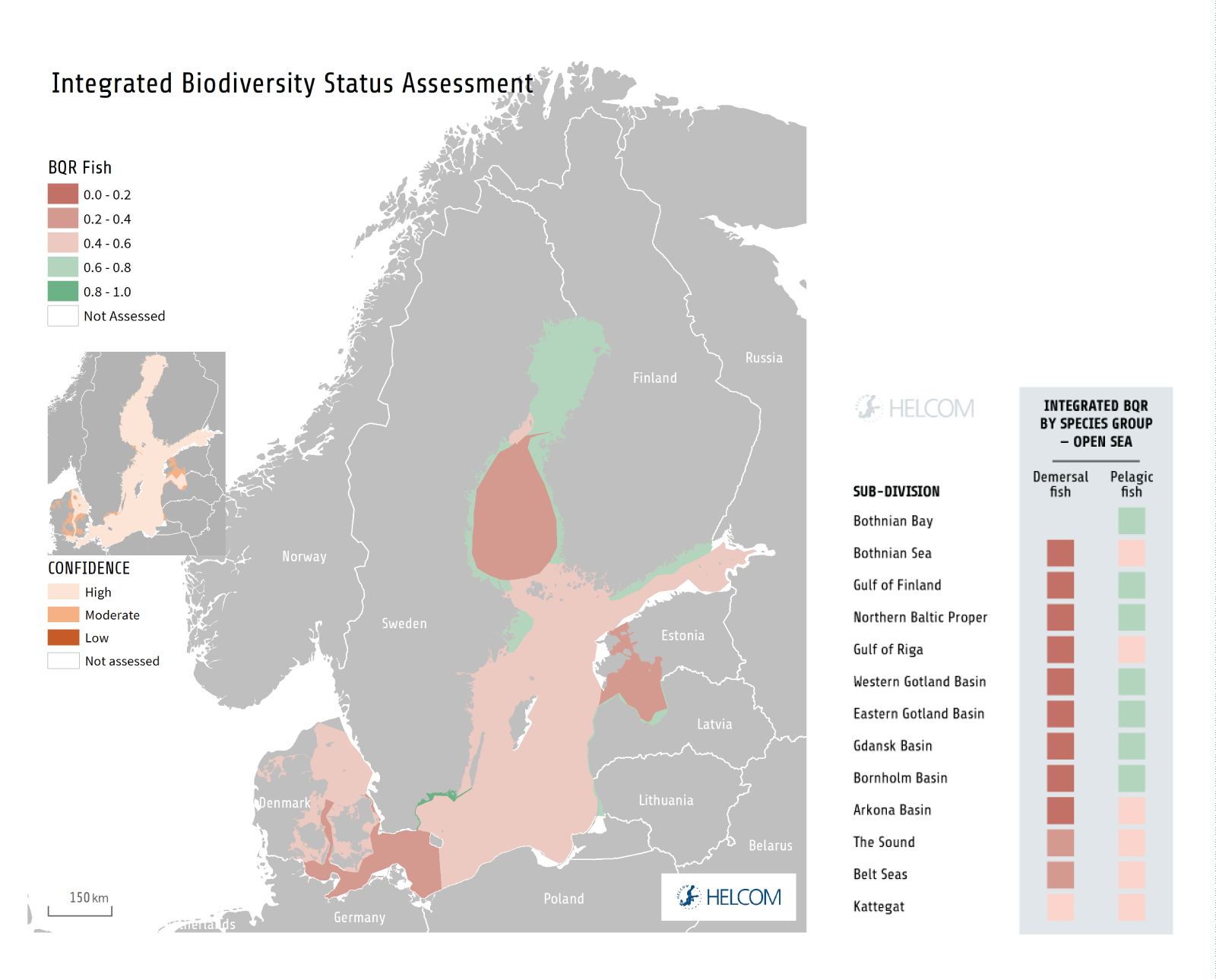 HELCOM HOLASII Fig 5.3.1 Integrated Biodiversity Status Assessment Fish
